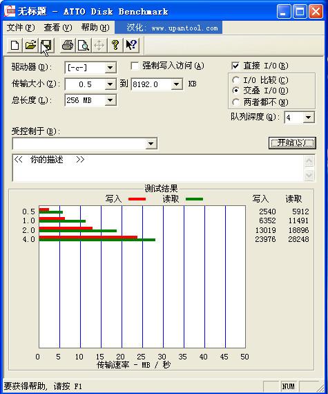 内存卡速度测试工具(ATTO Disk Benchmarks)截图3