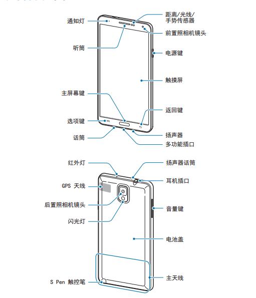 这里给大家带来的是三星Samsung GALAXY Note3 4G N9008S手机说明书,有需要的朋友可以下载三星N9008S说明书查阅详细内容。 三星N9008S参数 手机类型 智能手机,3G手机,拍照手机 上市时间 2014年03月 网络制式 GSM 850/900/1800/1900/2100,支持 WCDMA/TD-SCDMA/移动4G,支持 GPRS/EDGE 手机外形 直板 外壳颜色 酷炫黑,简约白,粉色 体积 151.
