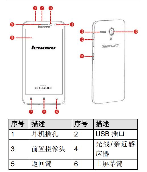 联想手机 p1 电源电路图