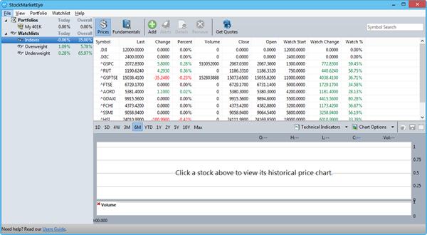 股票分析软件(StockMarketEye)截图0