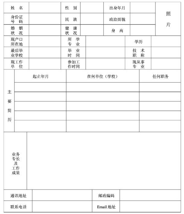 标准个人简历模板下载(2015求职必备)word格式