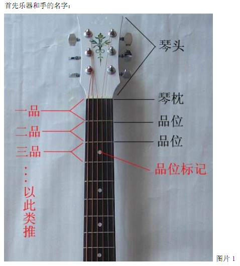 吉他六线谱入门图解pdf格式免费教程