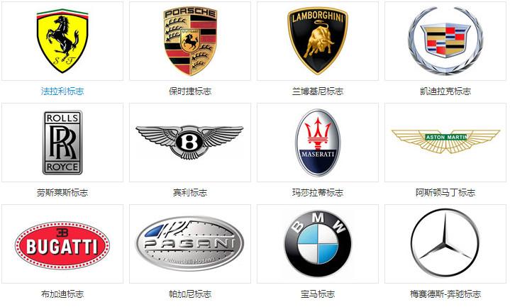 世界车标查询工具(汽车标志图片大全及名称)