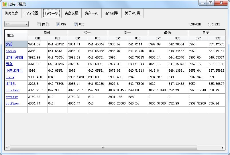比特币交易平台(比特币精灵)截图0