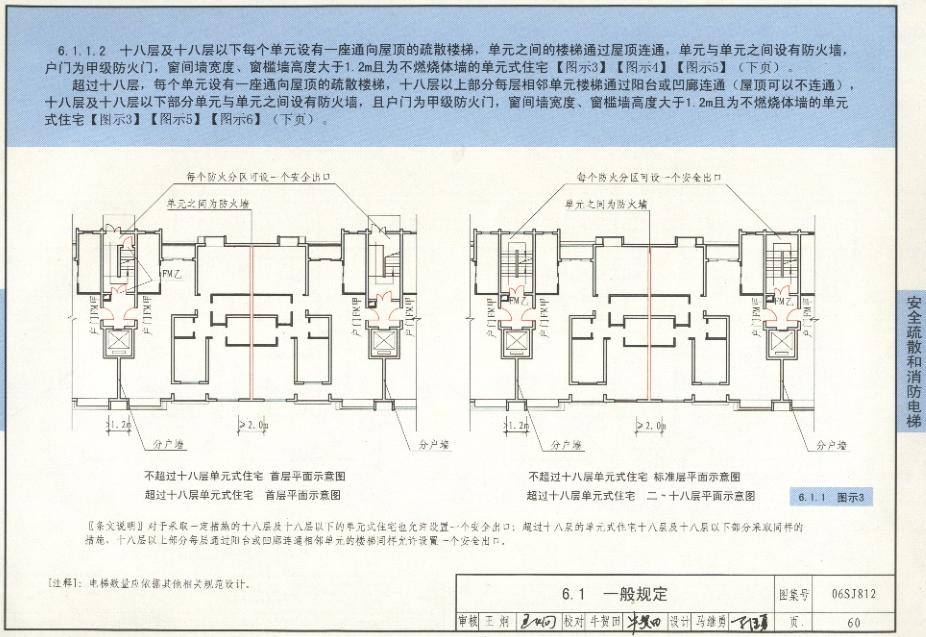 06SJ812高清民用建筑设计v高清规范图示(甲方建筑设计面试高层图片
