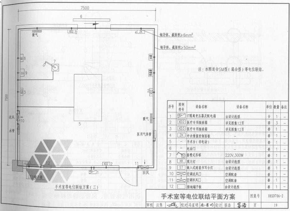 08SD706-2图纸电气模型v图纸与设备安装火炮图集场所医疗图片