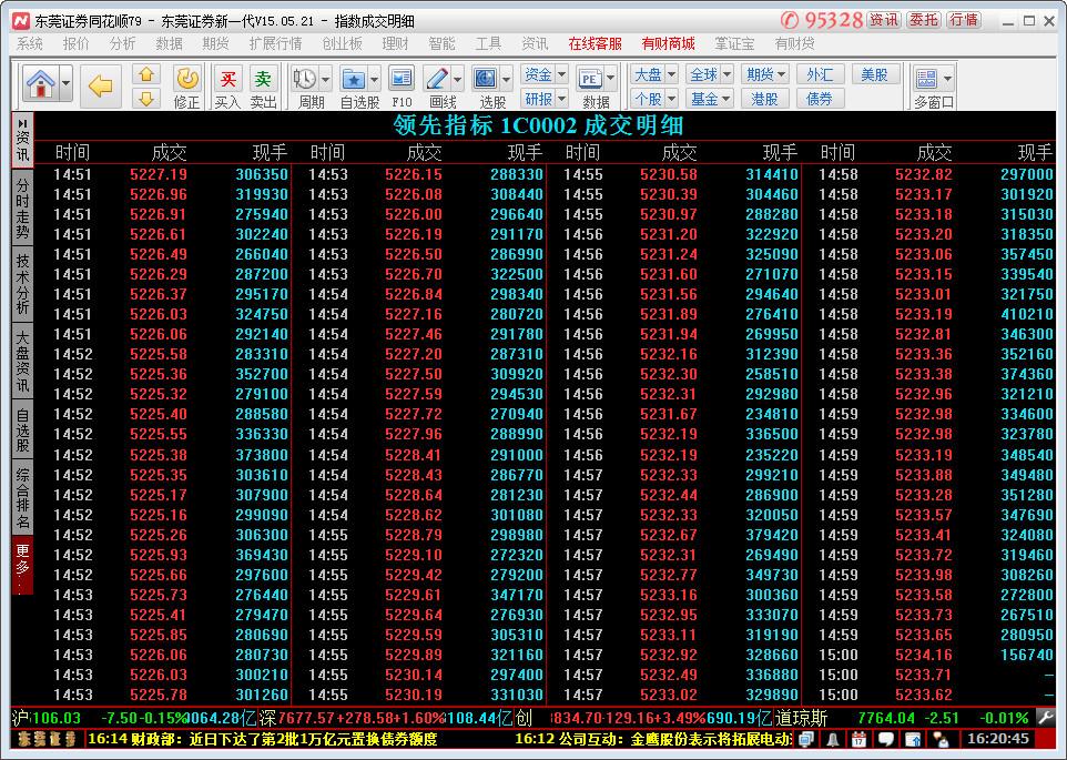 东莞证券同花顺专业版截图0