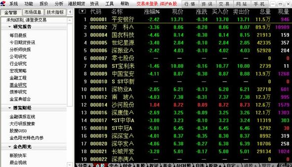 国信金太阳股票软件(国信证券金太阳专业版)截图1