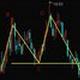KDJ指标详解(行走于股市中的葵花宝典)pdf格式高清电子版