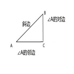 初中三角函数公式及其定理
