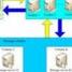 BFS-百度文件系统0.4.0 官方版