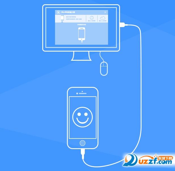 开心手机恢复大师(苹果手机数据恢复软件)截图1