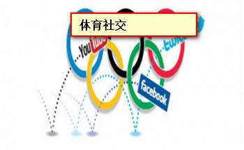 体育社交软件