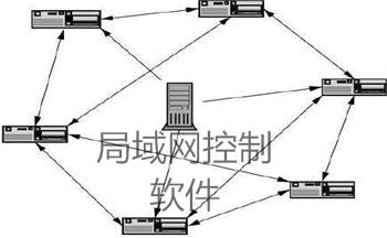 局域网管理软件合集