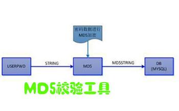 md5校验工具