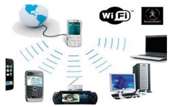 常用手机路由器软件