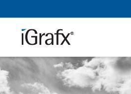 Corel iGrafx 2016 Build 商业流程分析和改善工具截图1