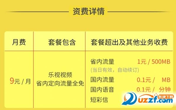 中国电信免流卡申请链接集合app【乐视/pptv/爱奇艺/天翼/今日头条】截图