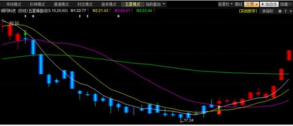 优品股票通pc版截图2
