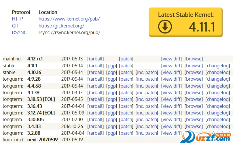 Linux Kernel(最新版Linux内核)截图1