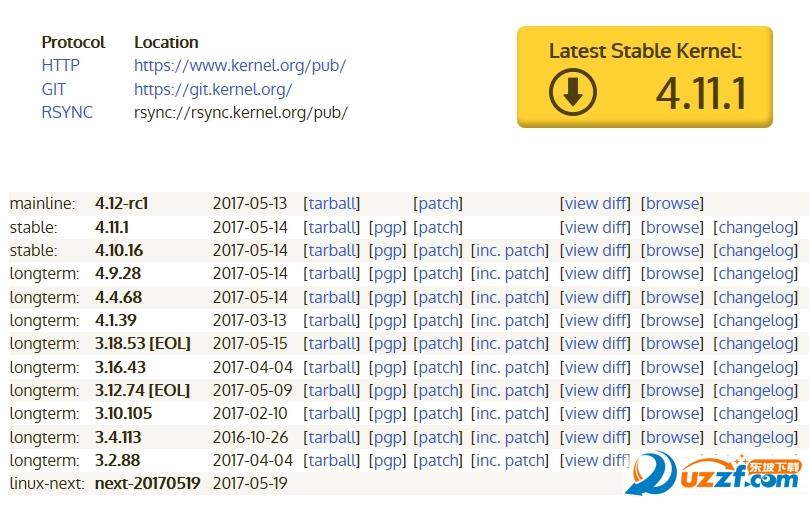 Linux Kernel截图1