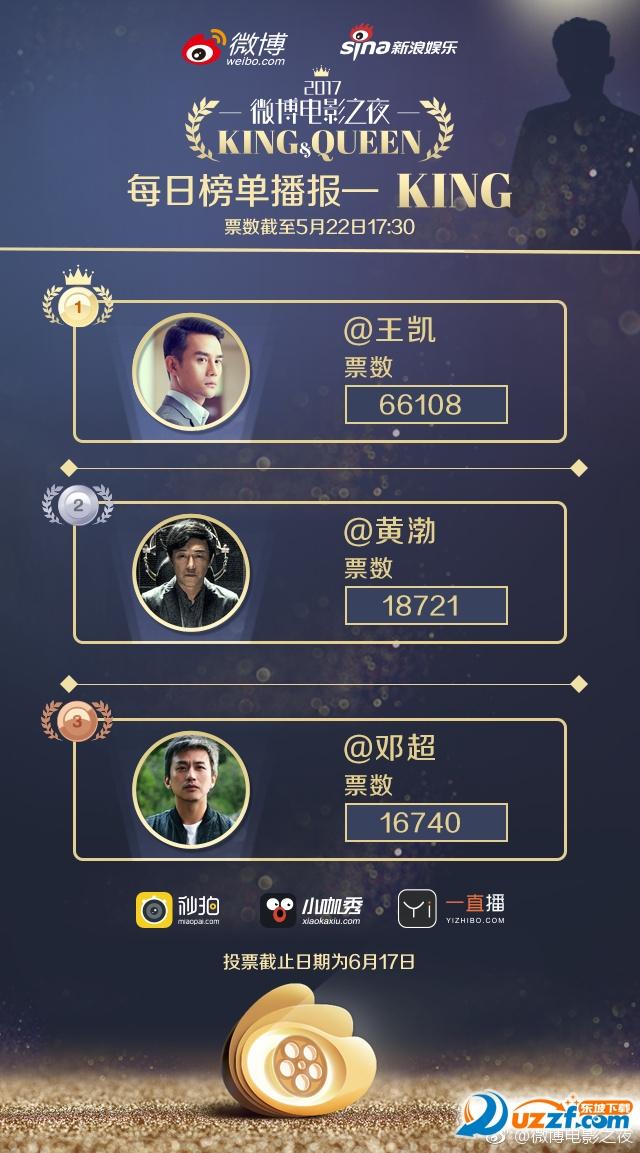 新浪微博之夜2017全程回放app截图