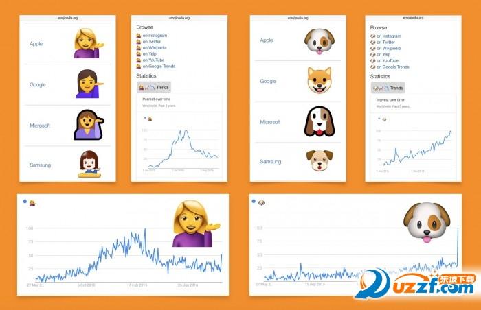 Emoji流行趋势查询工具截图0