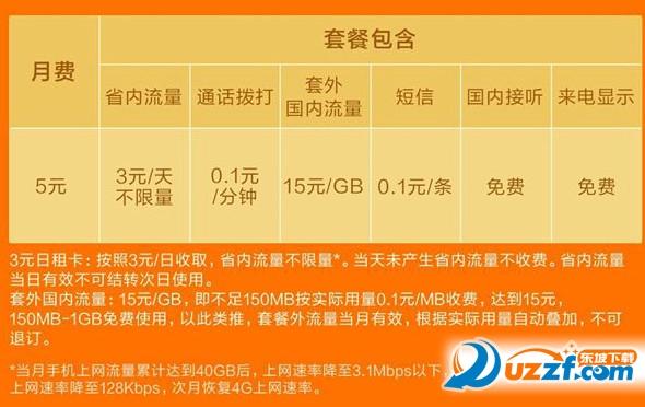小米日租卡办理地址(一元500M,3元/天)截图1
