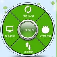 口袋U盘PE一键制作工具3.0 UEFI版