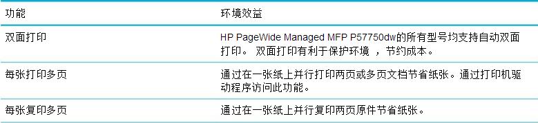 惠普HP PageWide Managed Pro 577m 驱动程序截图0