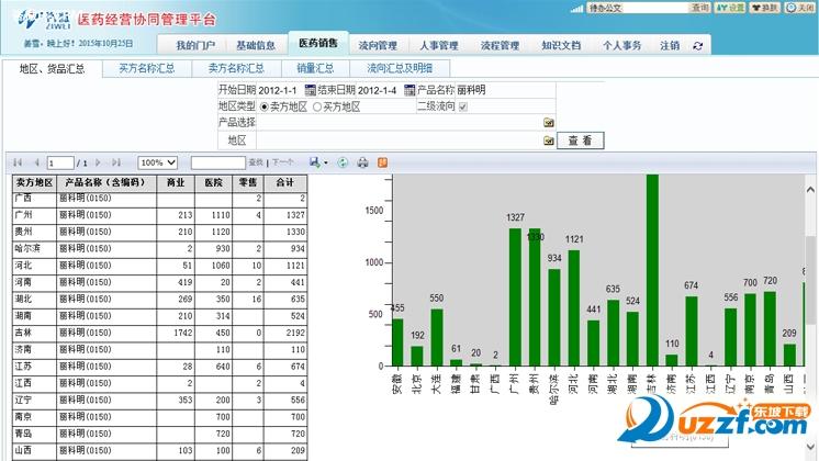 咨微医药系统管理软件截图1
