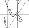 南京市2018届高三9月学情调研试题及答案整合版