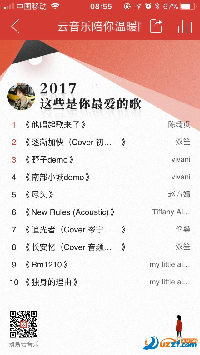 网易云音乐2017年度听歌报告截图