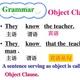 英语宾语从句ppt教育模板