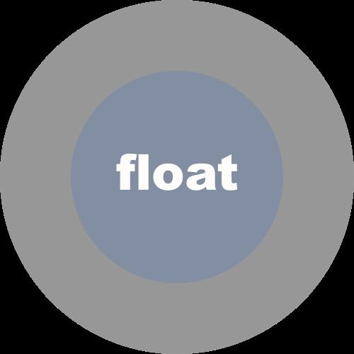 FloatBall悬浮球软件1.0 安卓免费版