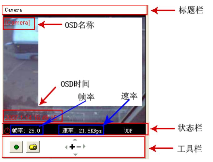 威视达康摄像机ActiveX开发包截图0