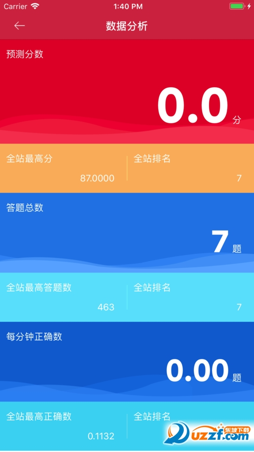 尚政公考app苹果版截图