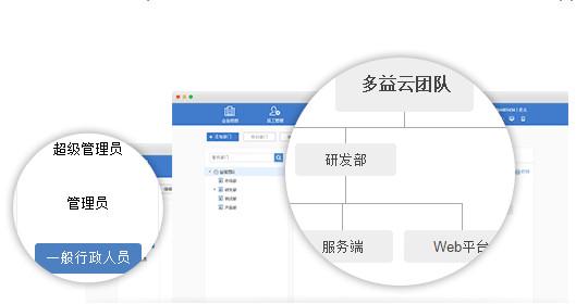 多益云(专业企业通讯办公平台)截图3