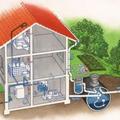 L16M201 雨水源头控制与利用工程