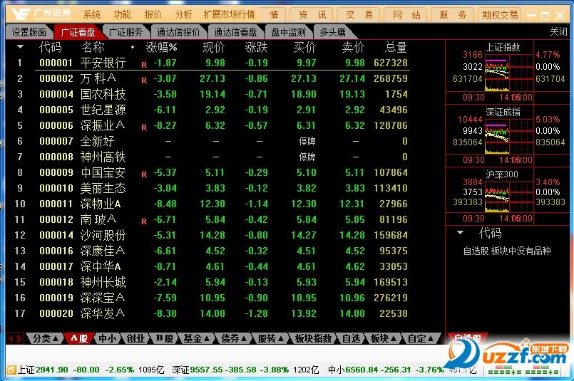 广州证券网上交易极速版截图1