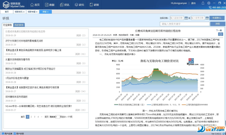 钢联大宗商品行业大数据服务软件截图0