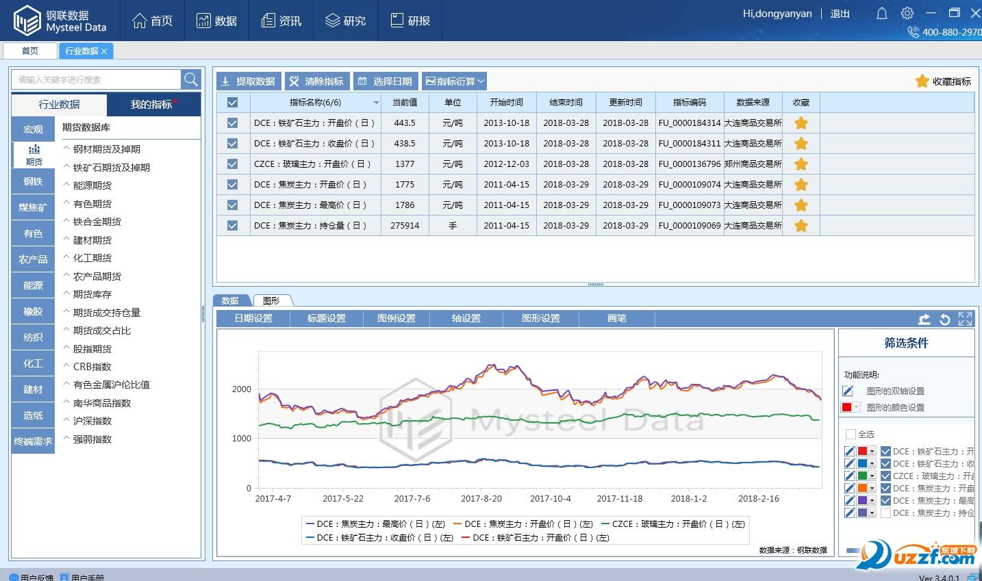 钢联大宗商品行业大数据服务软件截图1
