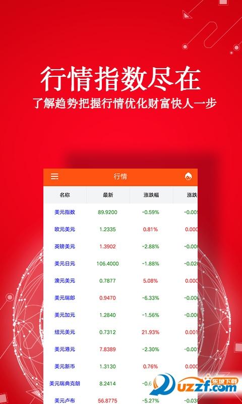 财经资讯app排行榜_文华财经期货app
