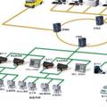DGJ 08-2068-2017 公共建筑用能监测系统工程技术标准