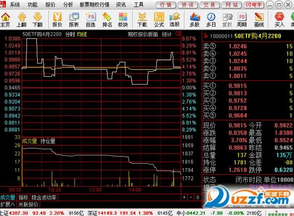 中泰证券期权宝App截图1