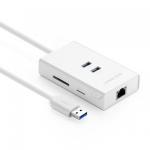 绿联USB外置显卡+网卡驱动程序for 苹果Mac OSX系统