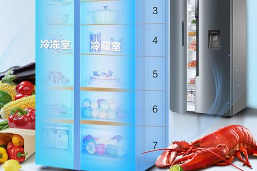 海尔冰箱BCD-652WDBGU1说明书截图1