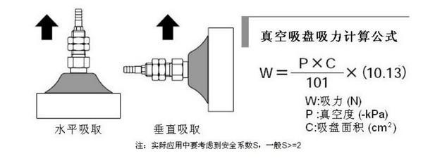 气缸吸盘选型计算工具截图1
