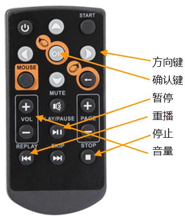 遥控器控制音乐播放工具截图0