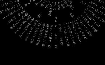 网红罗盘时钟